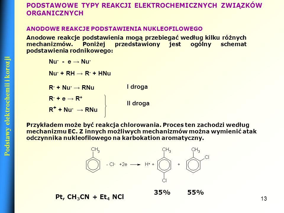 12 PODSTAWOWE MECHANIZMY ELEKTROCHEMICZNYCH REAKCJI ZWIĄZKÓW CHEMICZNYCH I. Mechanizm E (elektrodowy) - proces przeniesienia ładunku: Ox + ne Red II.
