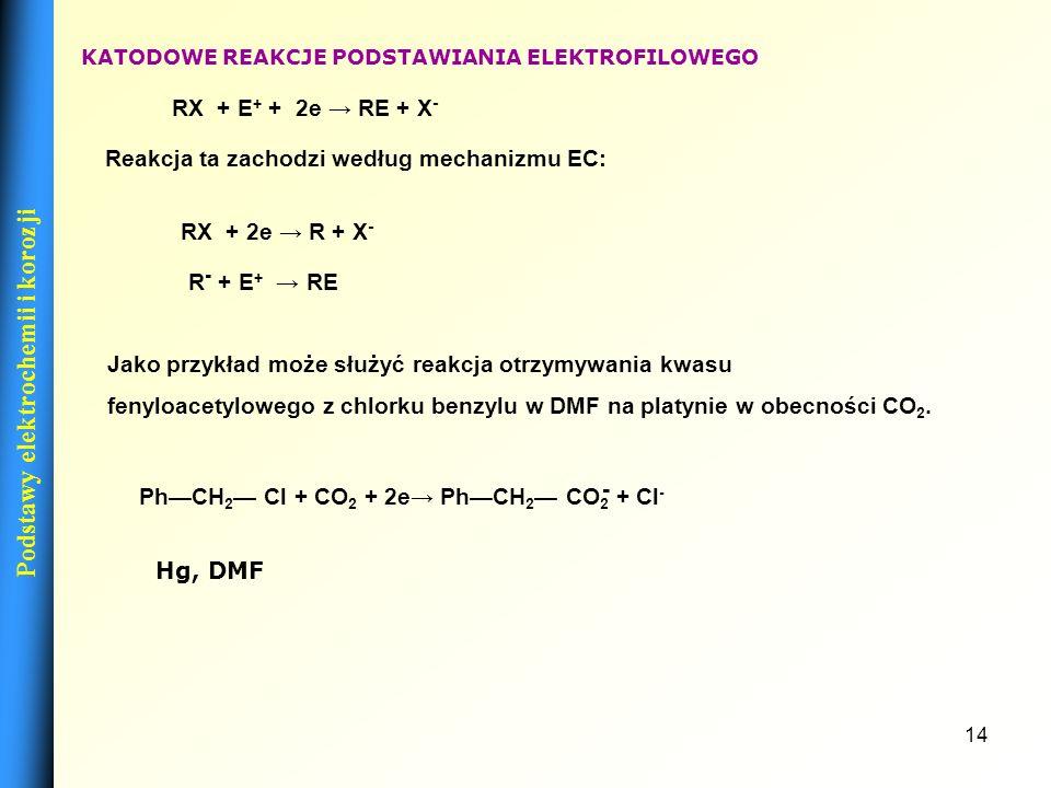 13 Podstawy elektrochemii i korozji ANODOWE REAKCJE PODSTAWIENIA NUKLEOFILOWEGO Anodowe reakcje podstawienia mogą przebiegać według kilku różnych mech