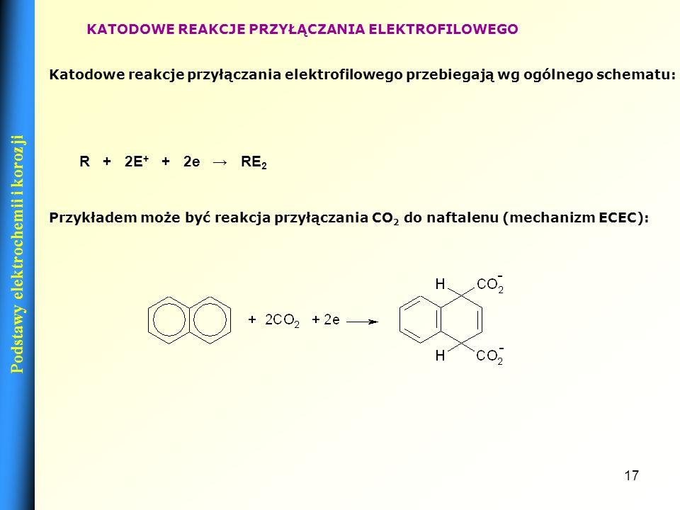 16 ANODOWE REAKCJE PRZYŁĄCZENIA Przyłączanie nukleofilowe do kationorodnika wg mechanizmu ECEC: Podstawy elektrochemii i korozji