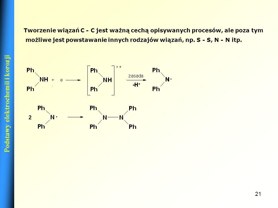 20 ANODOWE REAKCJE DIMERYZACJI Cechą charakterystyczną tych reakcji jest tworzenie wiązań typu X-X, czyli np. wiązań C – C, S – S, N – N. Klasycznym p