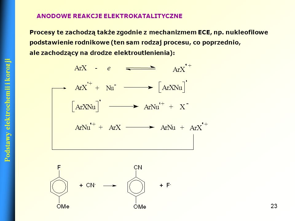 22 Są to procesy, w których jedna z form katalizuje zachodzący proces. Przykładem może być reakcja nukleofilowego podstawienia rodnikowego według sche