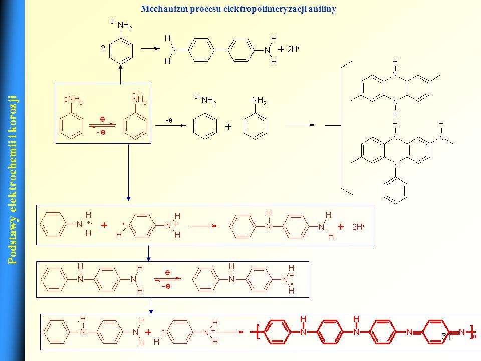 30 Krzywe chronowoltamperometryczne Polimeryzacji pirolu w acetonitrylu. Elektropolimeryzacja aniliny i pirolu Krzywe chronowoltamperometryczne polime