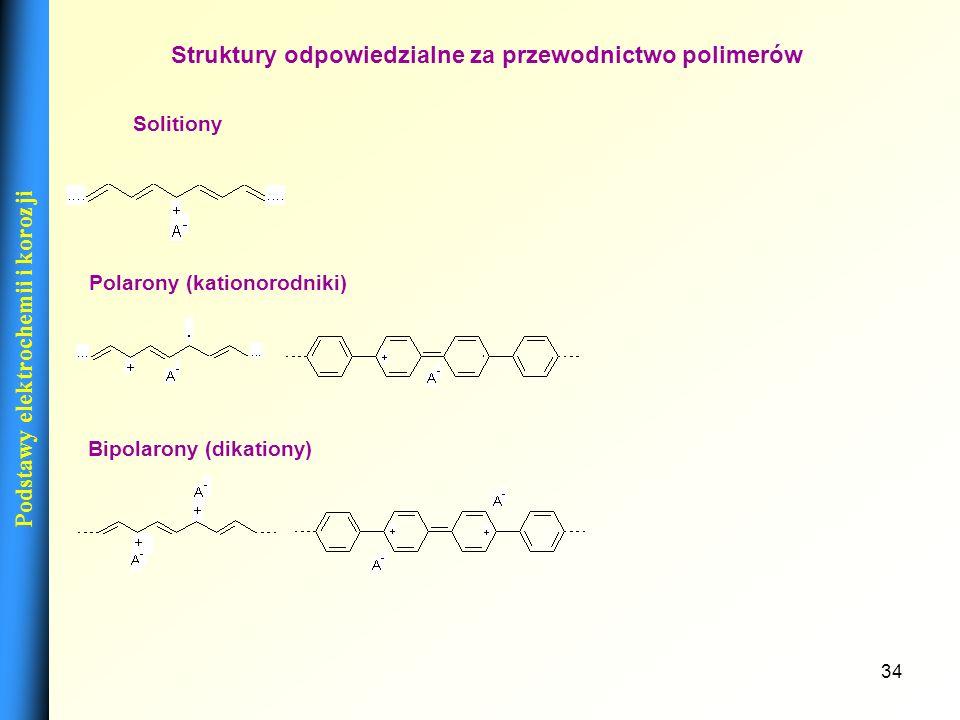 33 Mechanizm przewodnictwa polianiliny Podstawy elektrochemii i korozji