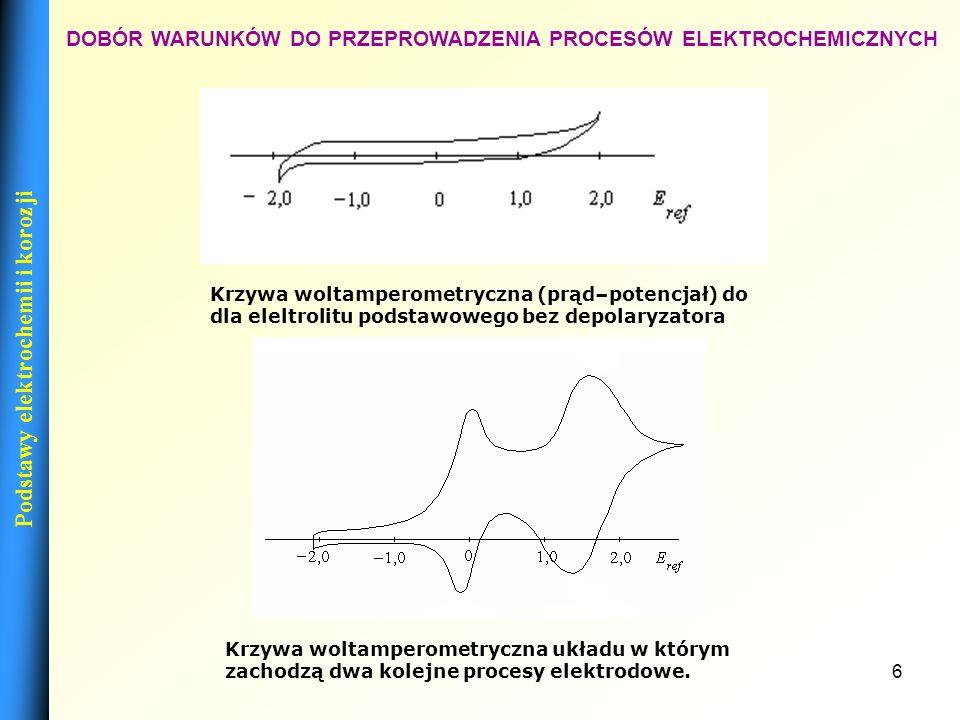 6 DOBÓR WARUNKÓW DO PRZEPROWADZENIA PROCESÓW ELEKTROCHEMICZNYCH Krzywa woltamperometryczna (prąd–potencjał) do dla eleltrolitu podstawowego bez depolaryzatora Krzywa woltamperometryczna układu w którym zachodzą dwa kolejne procesy elektrodowe.
