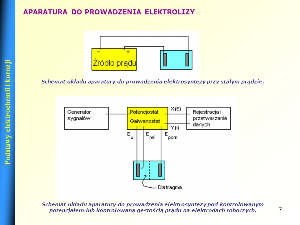 7 Schemat układu aparatury do prowadzenia elektrosyntezy pod kontrolowanym potencjałem lub kontrolowaną gęstością prądu na elektrodach roboczych.