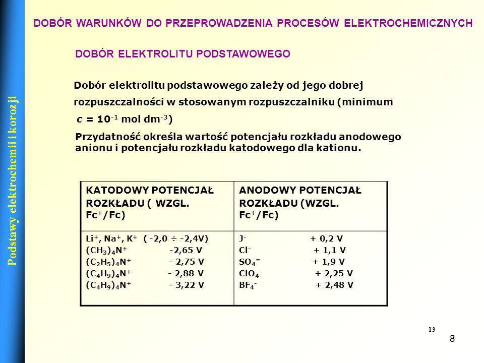 8 13 Dobór elektrolitu podstawowego zależy od jego dobrej rozpuszczalności w stosowanym rozpuszczalniku (minimum c = 10 -1 mol dm -3 ) KATODOWY POTENCJAŁ ROZKŁADU ( WZGL.