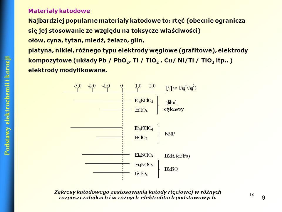 8 13 Dobór elektrolitu podstawowego zależy od jego dobrej rozpuszczalności w stosowanym rozpuszczalniku (minimum c = 10 -1 mol dm -3 ) KATODOWY POTENC