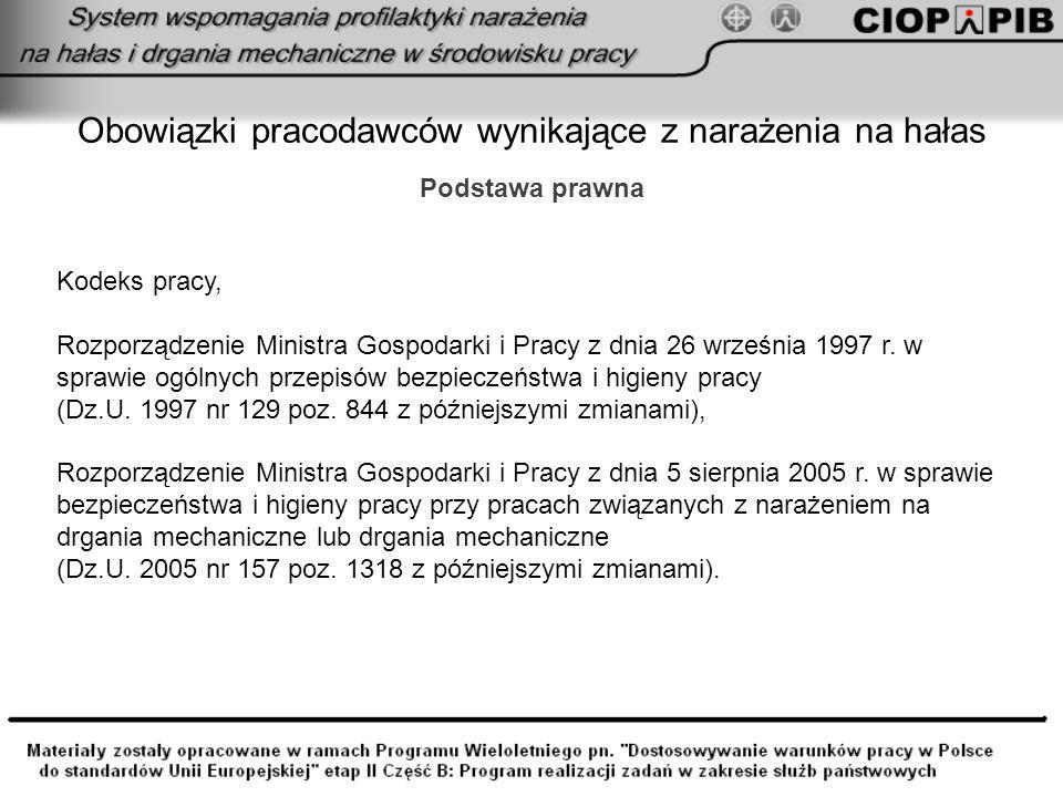 Obowiązki pracodawców wynikające z narażenia na hałas Kodeks pracy, Rozporządzenie Ministra Gospodarki i Pracy z dnia 26 września 1997 r. w sprawie og