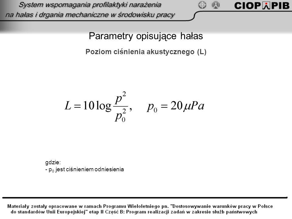 Parametry opisujące hałas Poziom ciśnienia akustycznego (L) gdzie: - p 0 jest ciśnieniem odniesienia