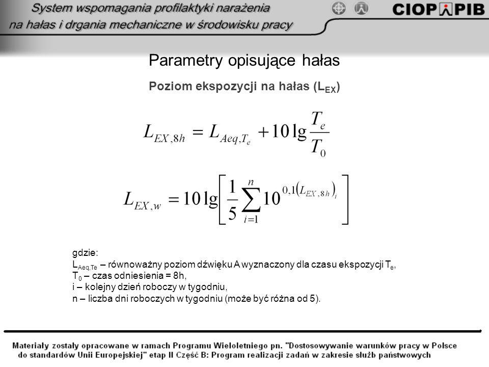 Parametry opisujące hałas Poziom ekspozycji na hałas (L EX ) gdzie: L Aeq,Te – równoważny poziom dźwięku A wyznaczony dla czasu ekspozycji T e, T 0 –