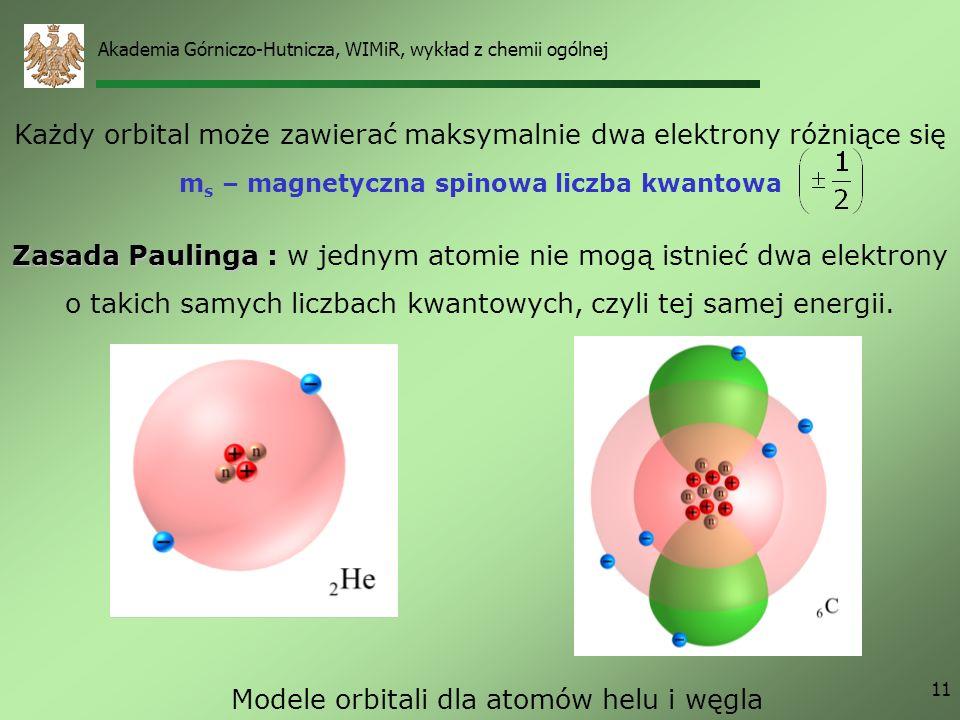Akademia Górniczo-Hutnicza, WIMiR, wykład z chemii ogólnej 10 orbital typu s orbital typu p Typy orbitali