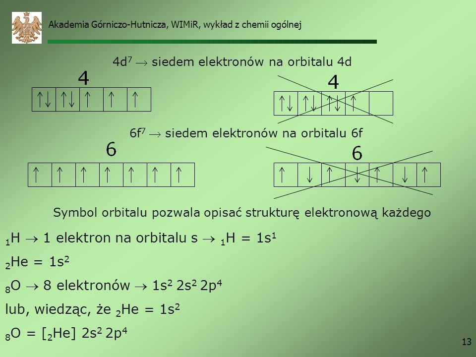 Akademia Górniczo-Hutnicza, WIMiR, wykład z chemii ogólnej Reguła Hundta: Reguła Hundta: orbitale na tym samym poziomie (np. trzy orbitale p: p x, p y