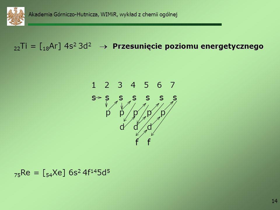 Akademia Górniczo-Hutnicza, WIMiR, wykład z chemii ogólnej 13 Symbol orbitalu pozwala opisać strukturę elektronową każdego 1 H 1 elektron na orbitalu