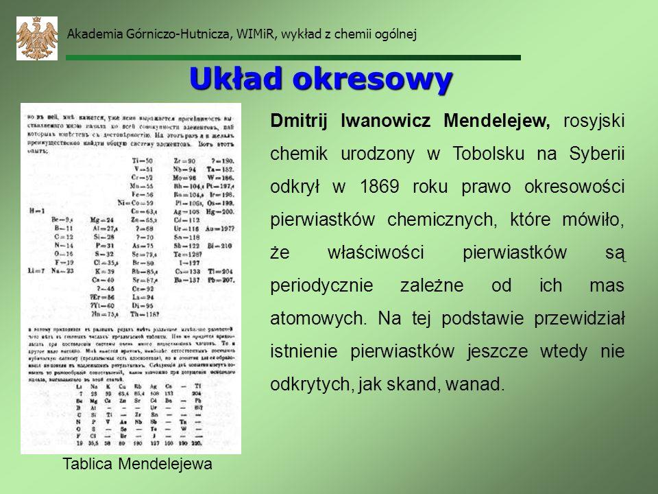 Akademia Górniczo-Hutnicza, WIMiR, wykład z chemii ogólnej 14 Przesunięcie poziomu energetycznego Przesunięcie poziomu energetycznego s s s s s s s p