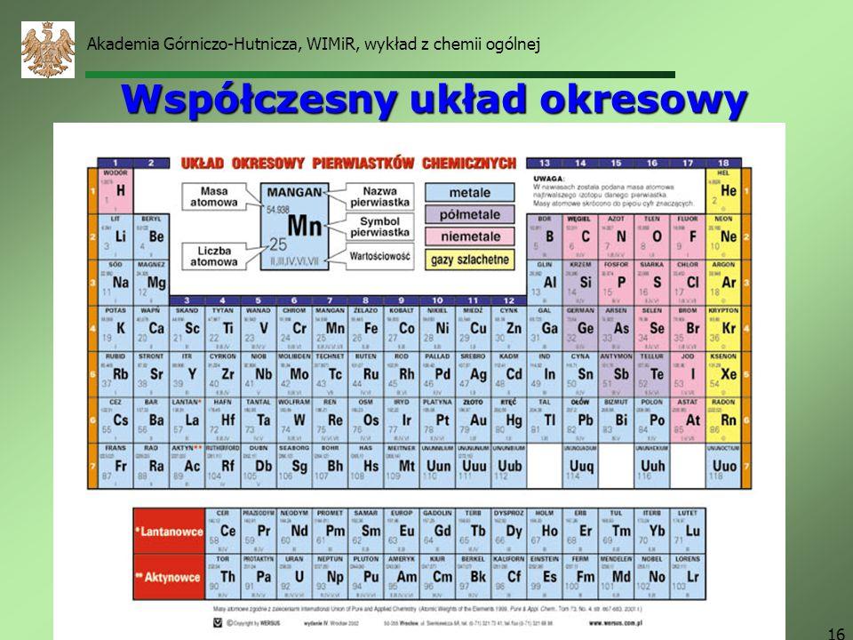Akademia Górniczo-Hutnicza, WIMiR, wykład z chemii ogólnej Układ okresowy Dmitrij Iwanowicz Mendelejew, rosyjski chemik urodzony w Tobolsku na Syberii