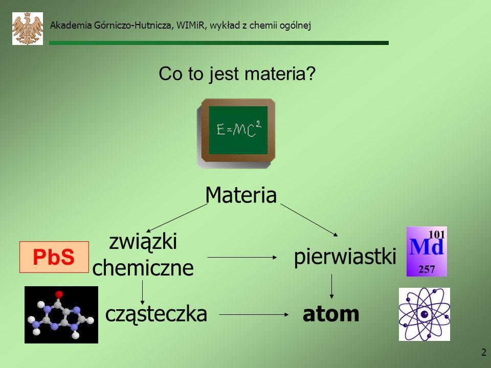 Akademia Górniczo-Hutnicza, WIMiR, wykład z chemii ogólnej 22 Tylko gazy szlachetne mają całkowicie zapełnione elektronami powłoki elektronowe Całkowicie zapełniona powłoka elektronowa minimalna energia Przykład: Atom sodu: 11 Na = 1s 2 2s 2 2p 6 3s 1 =[ 10 Ne] 3s 1 jeden elektron walencyjny.
