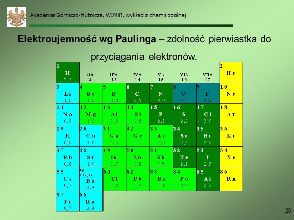 Akademia Górniczo-Hutnicza, WIMiR, wykład z chemii ogólnej 19 Energia jonizacji – minimalna energia potrzebna do wybicia elektronu z atomu, czyli jego