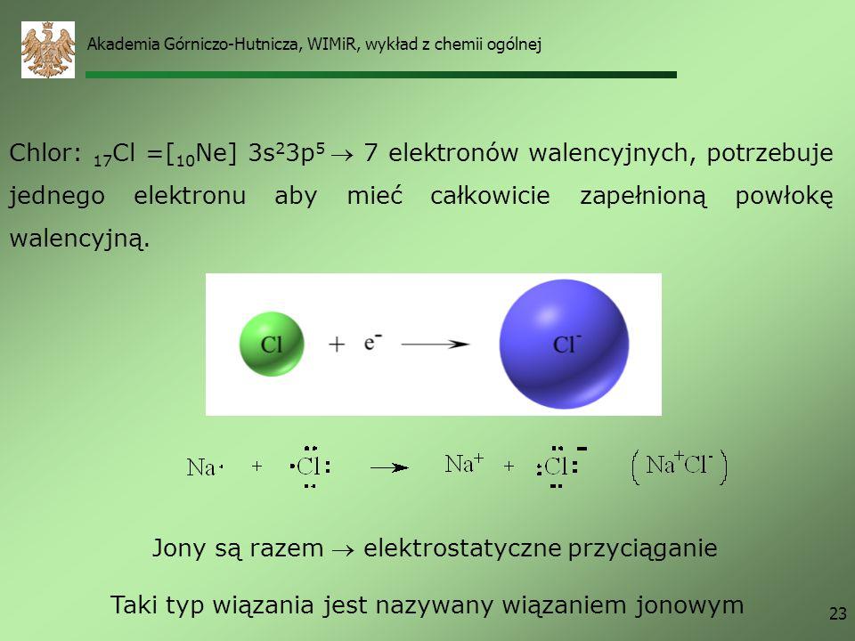 Akademia Górniczo-Hutnicza, WIMiR, wykład z chemii ogólnej 22 Tylko gazy szlachetne mają całkowicie zapełnione elektronami powłoki elektronowe Całkowi