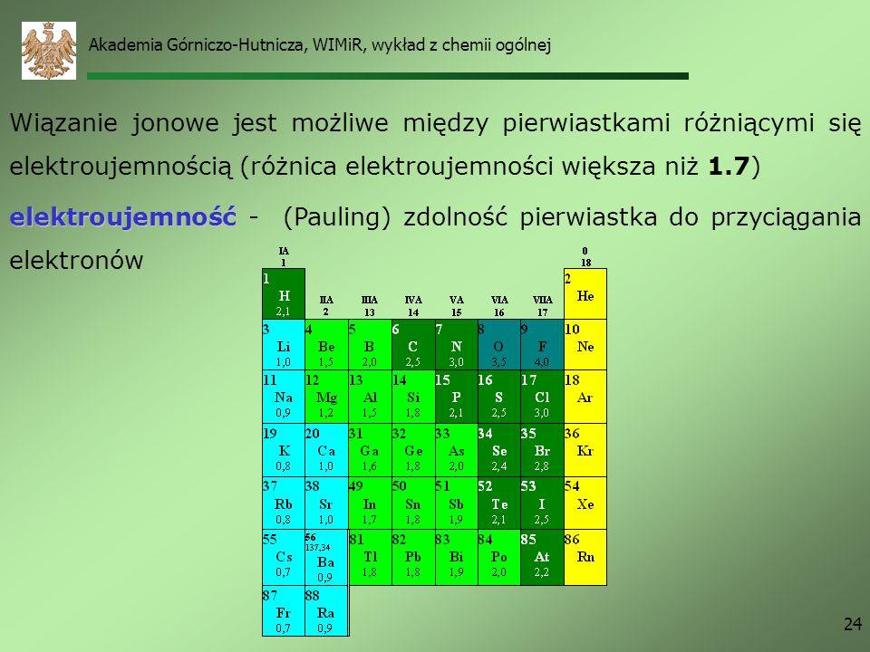 Akademia Górniczo-Hutnicza, WIMiR, wykład z chemii ogólnej 23 Chlor: 17 Cl =[ 10 Ne] 3s 2 3p 5 7 elektronów walencyjnych, potrzebuje jednego elektronu