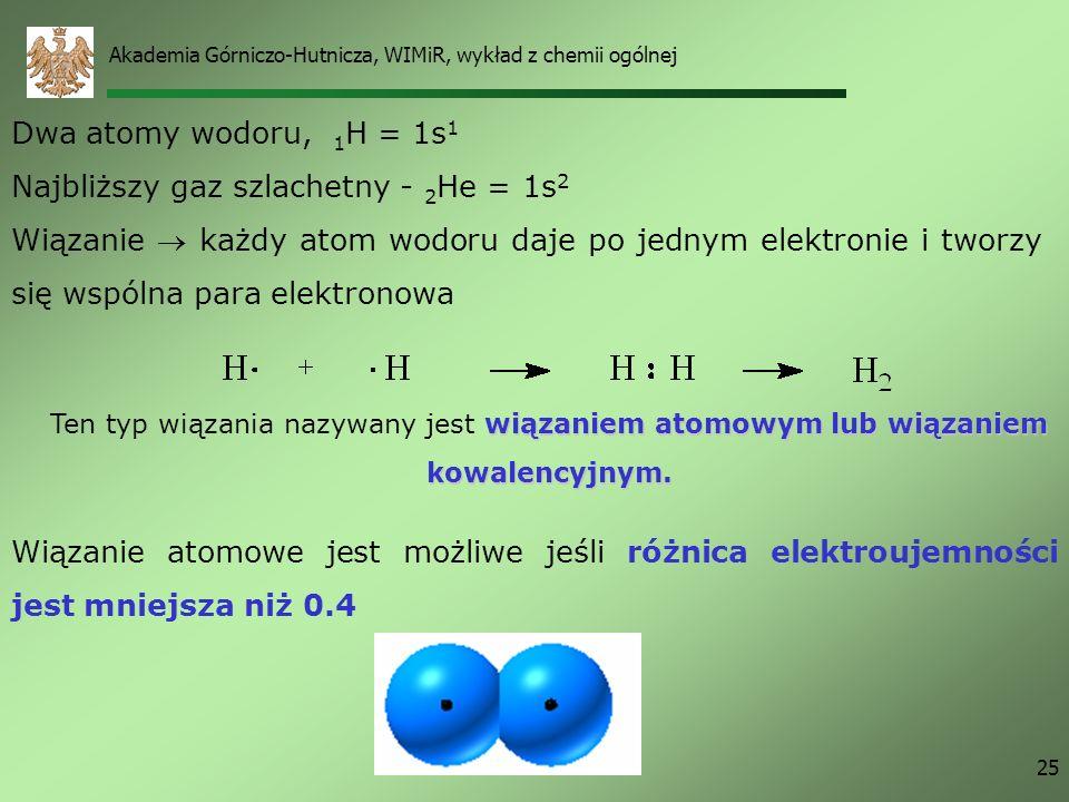 Akademia Górniczo-Hutnicza, WIMiR, wykład z chemii ogólnej 24 Wiązanie jonowe jest możliwe między pierwiastkami różniącymi się elektroujemnością (różn