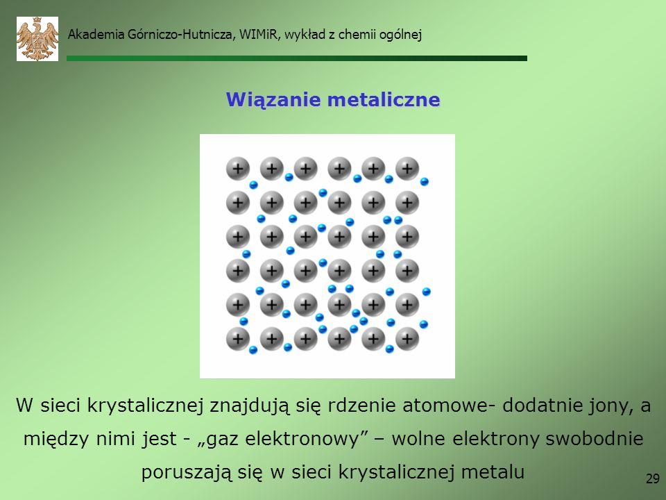 Akademia Górniczo-Hutnicza, WIMiR, wykład z chemii ogólnej 28 wiązanie koordynacyjne (donorowo akceptorowe) Takie wiązanie jest nazywane wiązanie koor