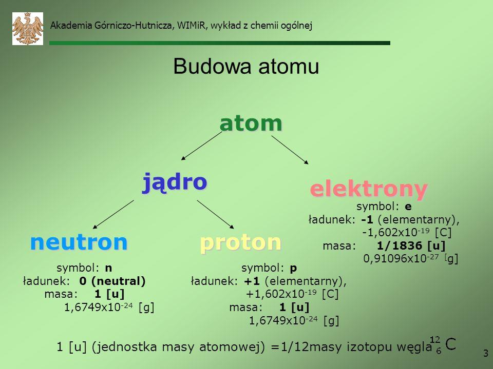 Akademia Górniczo-Hutnicza, WIMiR, wykład z chemii ogólnej 3 Budowa atomu atom jądro elektrony protonneutron symbol: e ładunek: -1 (elementarny), -1,602x10 -19 [C] masa: 1/1836 [u] 0,91096x10 -27 [ g] symbol: n ładunek: 0 (neutral) masa: 1 [u] 1,6749x10 -24 [g] symbol: p ładunek: +1 (elementarny), +1,602x10 -19 [C] masa: 1 [u] 1,6749x10 -24 [g] 1 [u] (jednostka masy atomowej) =1/12masy izotopu węgla
