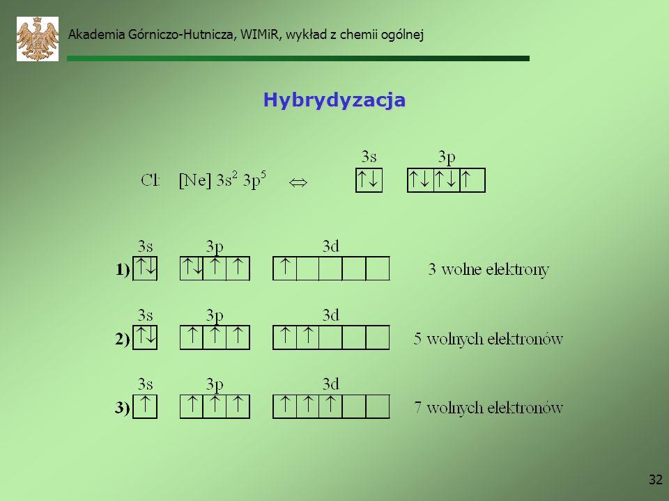 Akademia Górniczo-Hutnicza, WIMiR, wykład z chemii ogólnej 31 Tworzenie orbitali molekularnych