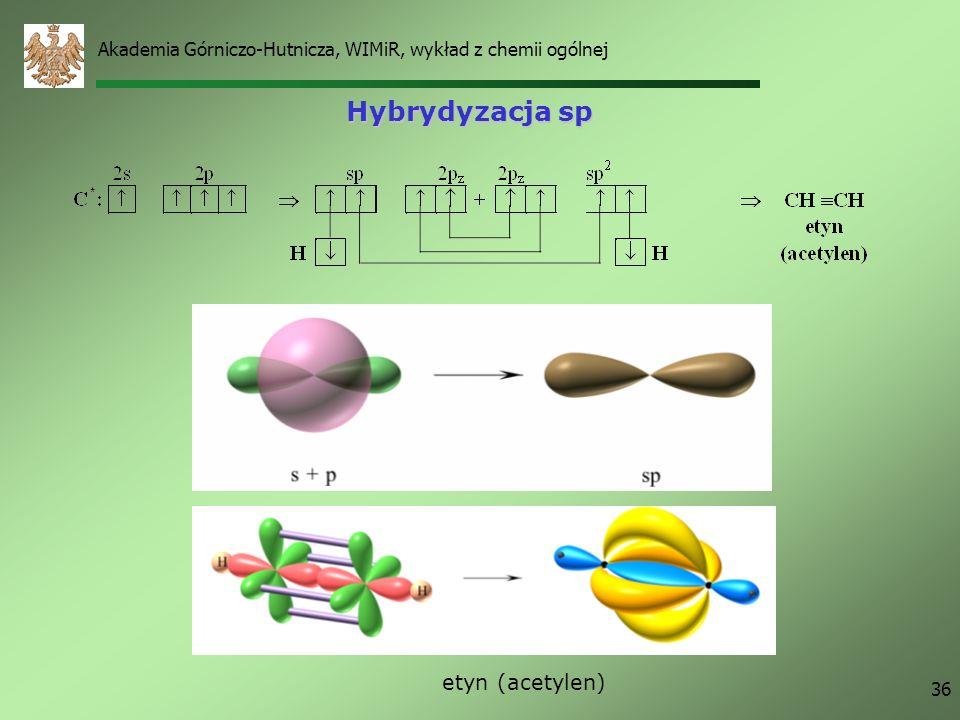 Akademia Górniczo-Hutnicza, WIMiR, wykład z chemii ogólnej 35 Hybrydyzacja sp 2 eten (etylen)
