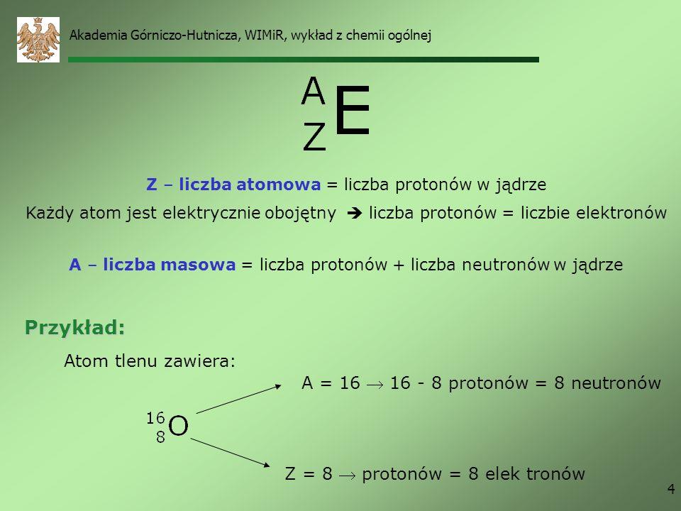 Akademia Górniczo-Hutnicza, WIMiR, wykład z chemii ogólnej 4 Z – liczba atomowa = liczba protonów w jądrze Każdy atom jest elektrycznie obojętny liczba protonów = liczbie elektronów Przykład: Atom tlenu zawiera: Z = 8 protonów = 8 elek tronów A = 16 16 - 8 protonów = 8 neutronów A – liczba masowa = liczba protonów + liczba neutronów w jądrze