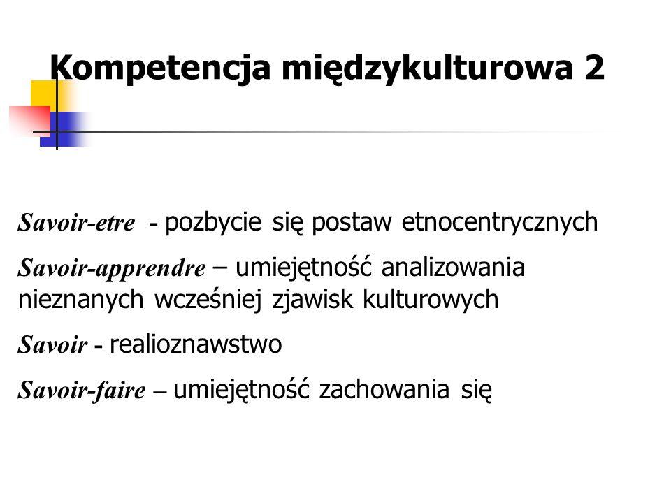 Kompetencja międzykulturowa 2 Savoir-etre - pozbycie się postaw etnocentrycznych Savoir-apprendre – umiejętność analizowania nieznanych wcześniej zjaw