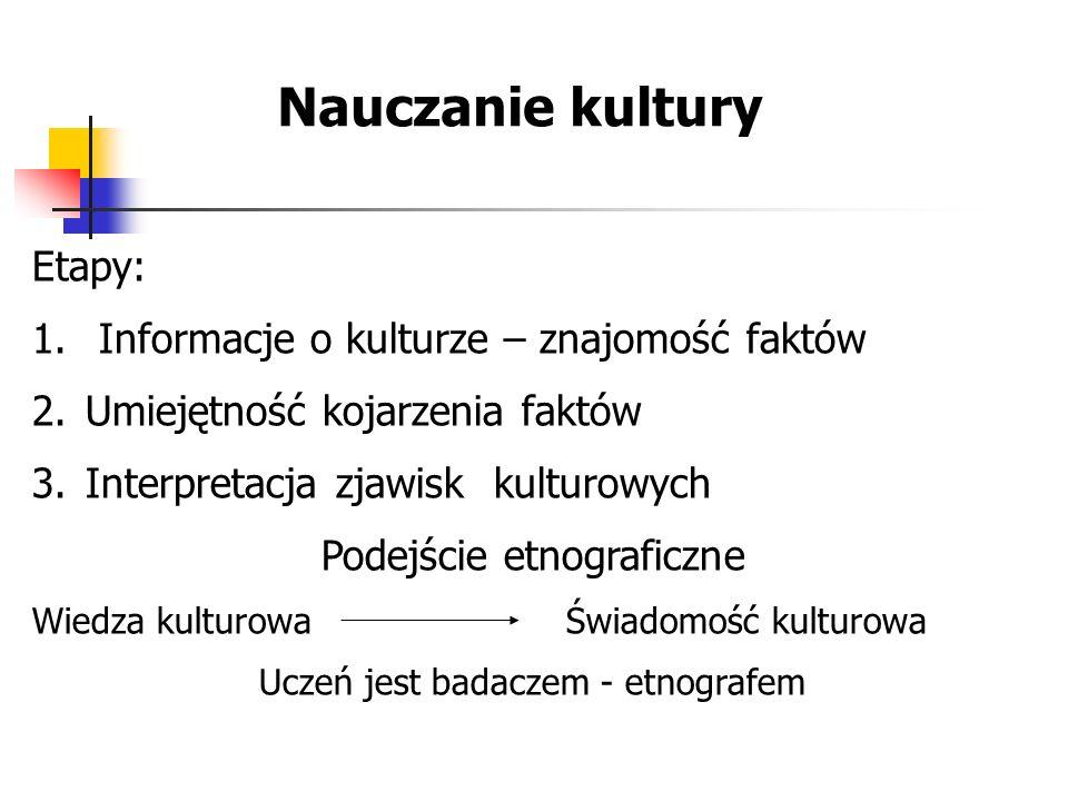 Nauczanie kultury Etapy: 1. Informacje o kulturze – znajomość faktów 2.Umiejętność kojarzenia faktów 3.Interpretacja zjawisk kulturowych Podejście etn