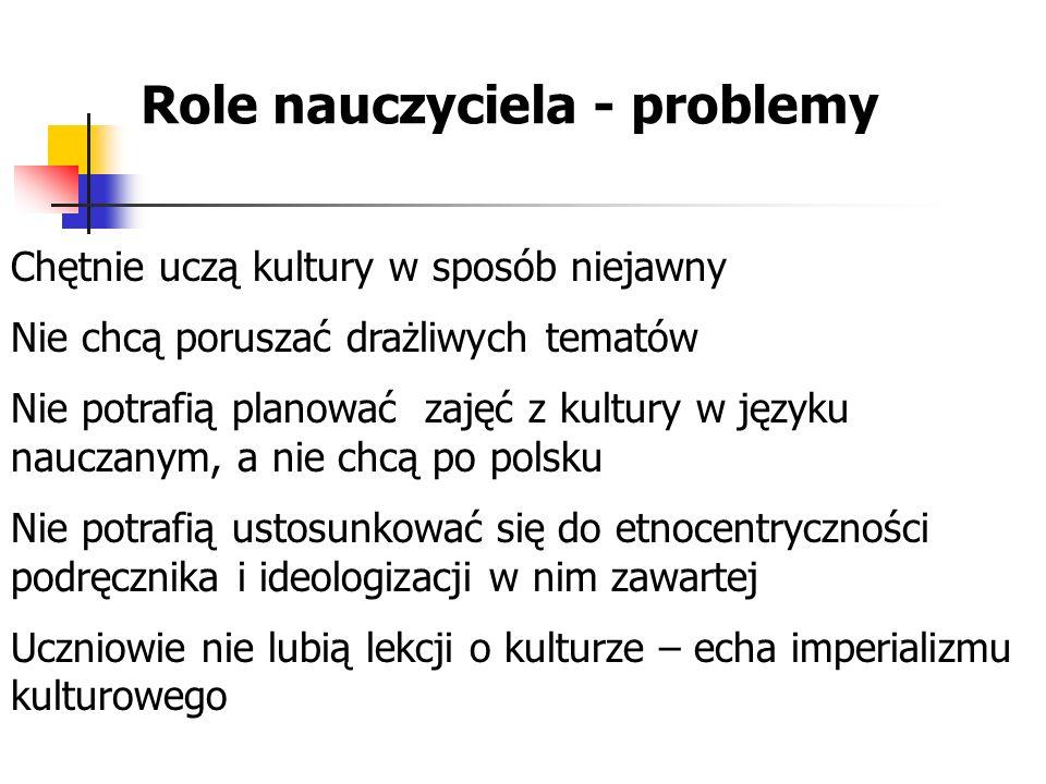 Role nauczyciela - problemy Chętnie uczą kultury w sposób niejawny Nie chcą poruszać drażliwych tematów Nie potrafią planować zajęć z kultury w języku