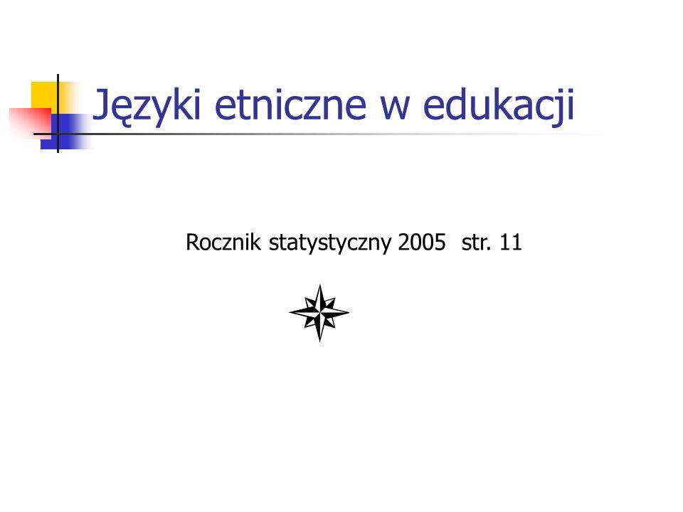 Języki etniczne w edukacji Rocznik statystyczny 2005 str. 11