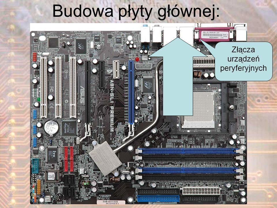 Złącza urządzeń peryferyjnych Budowa płyty głównej: