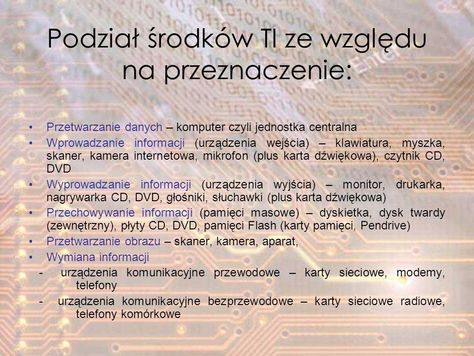 Schemat przepływu informacji: