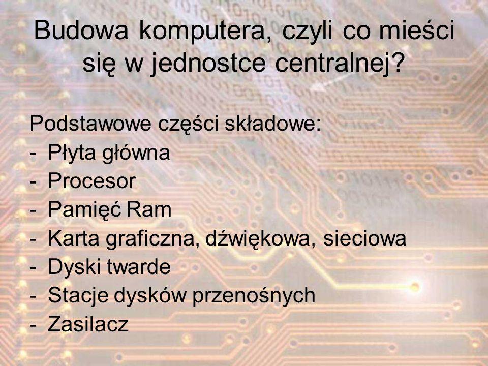Budowa komputera, czyli co mieści się w jednostce centralnej? Podstawowe części składowe: -Płyta główna -Procesor -Pamięć Ram -Karta graficzna, dźwięk