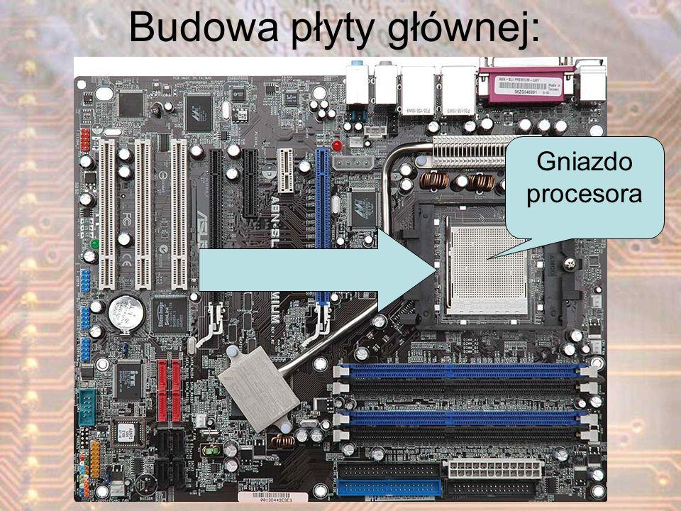 Gniazdo procesora Budowa płyty głównej: