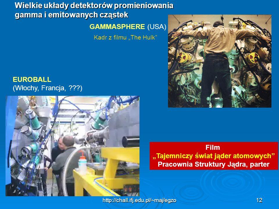 http://chall.ifj.edu.pl/~maj/egzo12 Wielkie układy detektorów promieniowania gamma i emitowanych cząstek GAMMASPHERE (USA) Kadr z filmu The Hulk EUROB