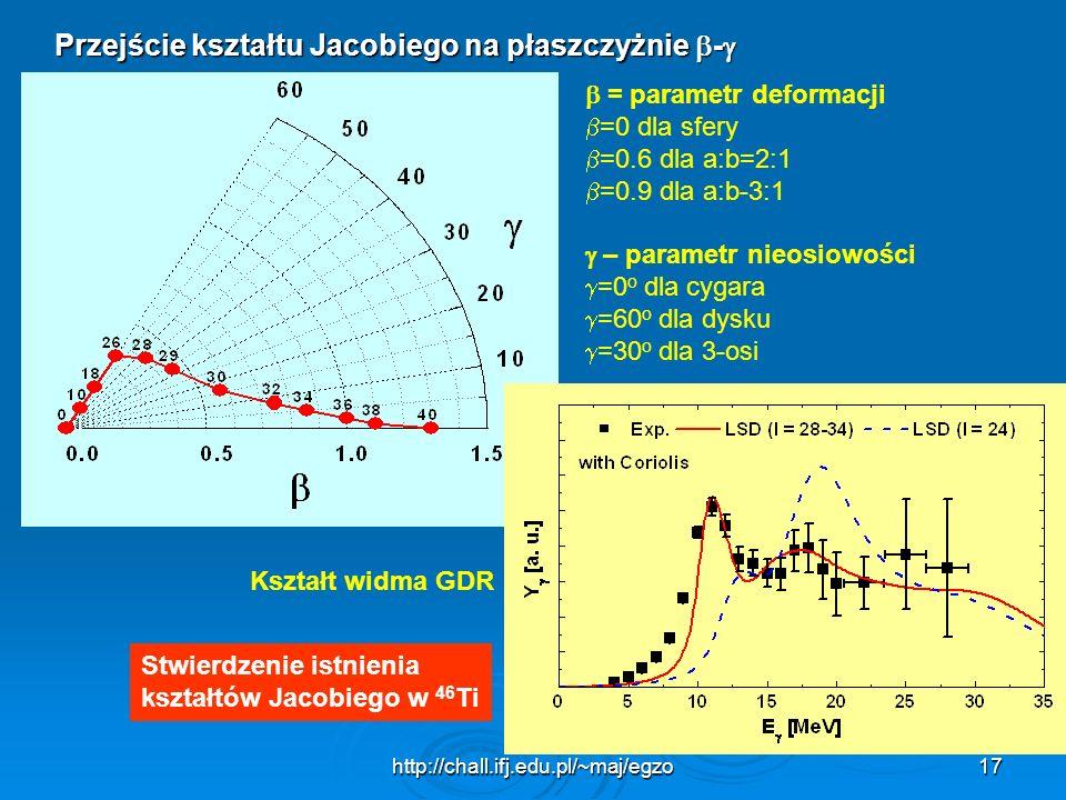 http://chall.ifj.edu.pl/~maj/egzo17 Przejście kształtu Jacobiego na płaszczyżnie - Przejście kształtu Jacobiego na płaszczyżnie - Stwierdzenie istnien