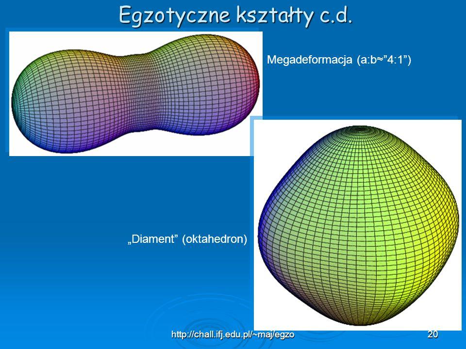 http://chall.ifj.edu.pl/~maj/egzo20 Diament (oktahedron) Megadeformacja (a:b 4:1) Egzotyczne kształty c.d.