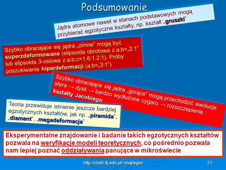 http://chall.ifj.edu.pl/~maj/egzo21Podsumowanie gruszki Jądra atomowe nawet w stanach podstawowych mogą przybierać egzotyczne kształty, np. kształt gr