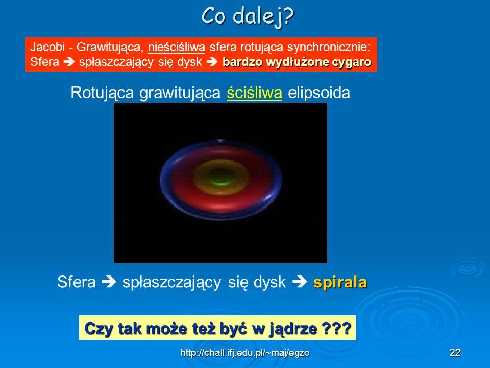 http://chall.ifj.edu.pl/~maj/egzo22 Co dalej? Rotująca grawitująca ściśliwa elipsoida Jacobi - Grawitująca, nieściśliwa sfera rotująca synchronicznie: