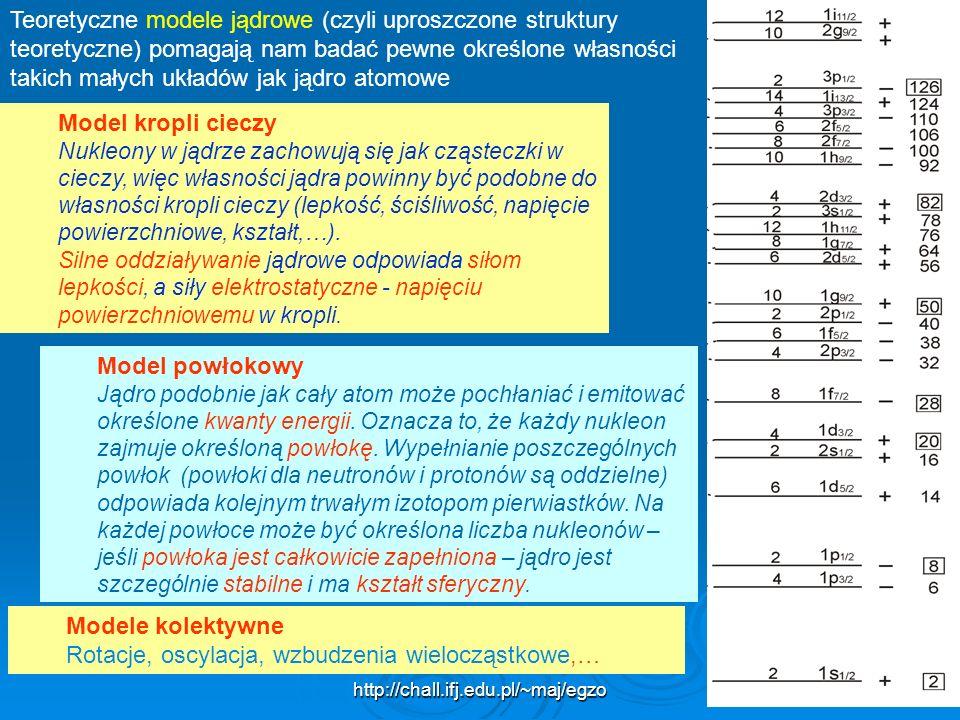 http://chall.ifj.edu.pl/~maj/egzo5 Teoretyczne modele jądrowe (czyli uproszczone struktury teoretyczne) pomagają nam badać pewne określone własności t