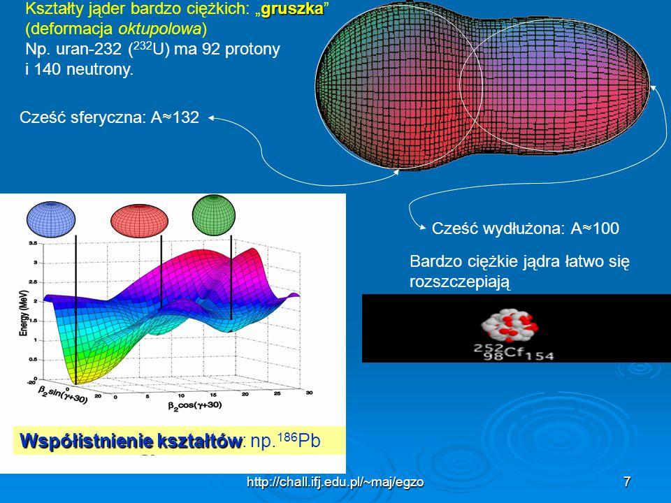 http://chall.ifj.edu.pl/~maj/egzo7 186 Pb Współistnienie kształtów Współistnienie kształtów: np. 186 Pb gruszka Kształty jąder bardzo ciężkich: gruszk