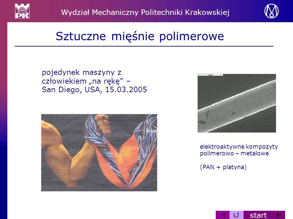 Wydział Mechaniczny Politechniki Krakowskiej start Sztuczne mięśnie polimerowe elektroaktywne kompozyty polimerowo – metalowe (PAN + platyna) pojedyne