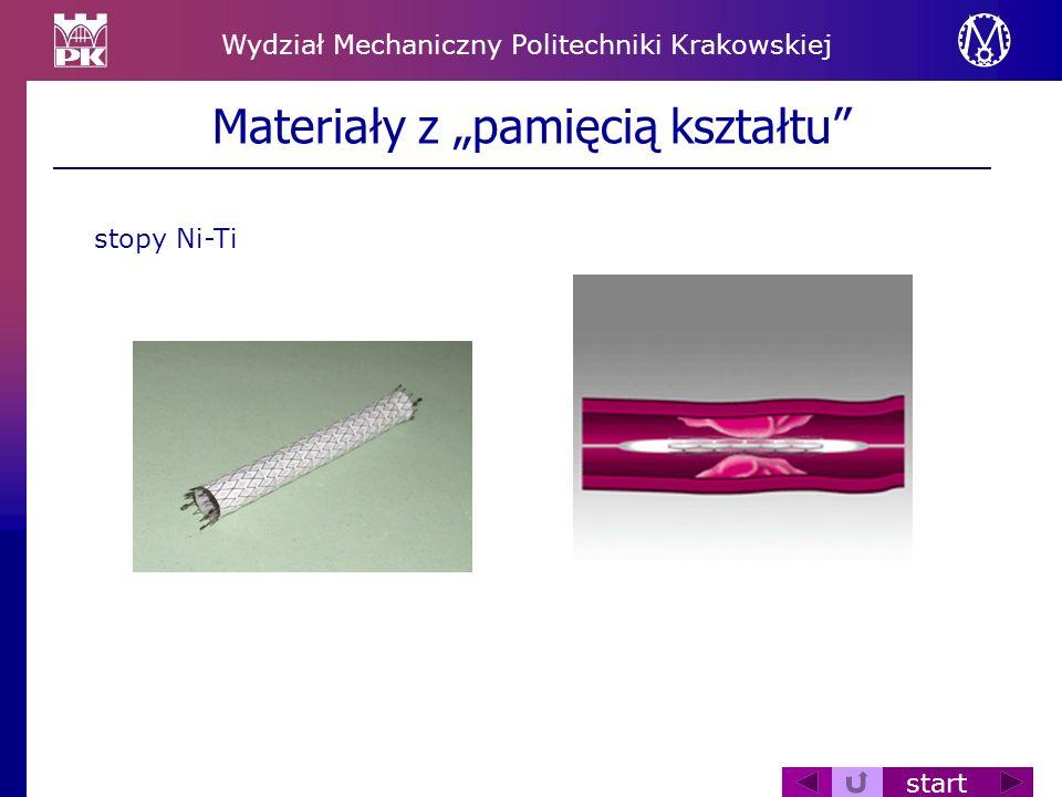 Wydział Mechaniczny Politechniki Krakowskiej start Materiały z pamięcią kształtu stopy Ni-Ti