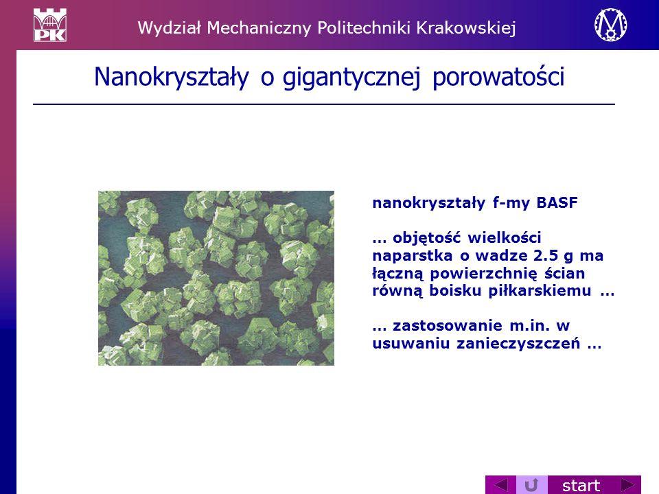 Wydział Mechaniczny Politechniki Krakowskiej start Nanokryształy o gigantycznej porowatości nanokryształy f-my BASF … objętość wielkości naparstka o w