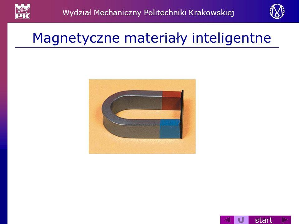 Wydział Mechaniczny Politechniki Krakowskiej start Magnetyczne materiały inteligentne