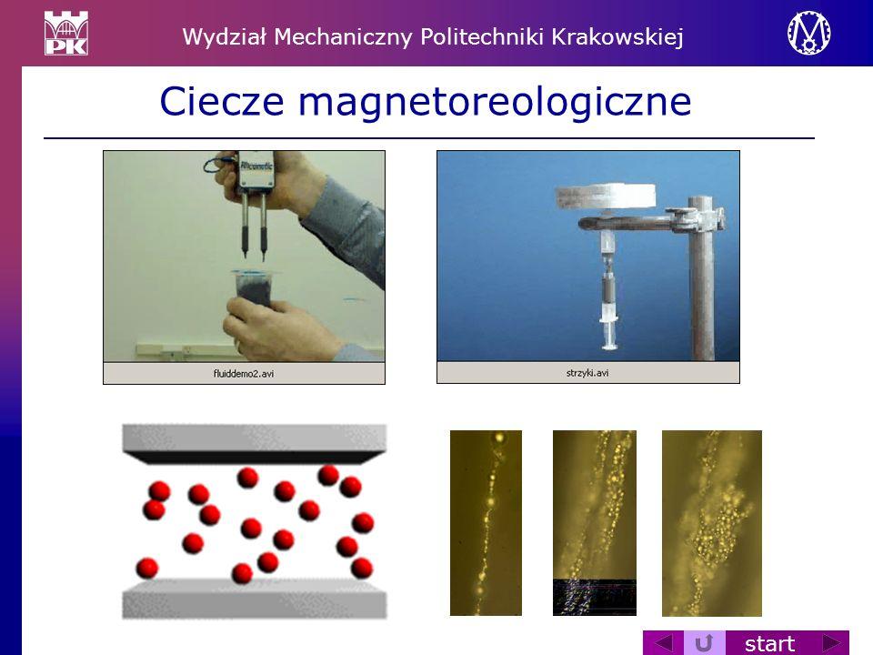 Wydział Mechaniczny Politechniki Krakowskiej start Ciecze magnetoreologiczne