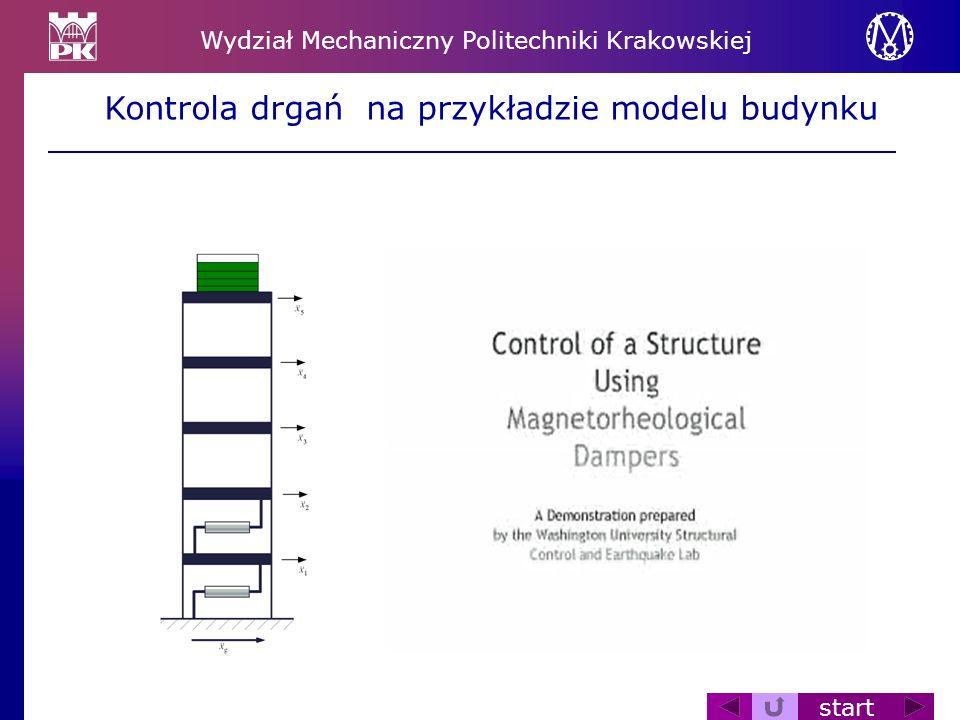 Wydział Mechaniczny Politechniki Krakowskiej start Kontrola drgań na przykładzie modelu budynku